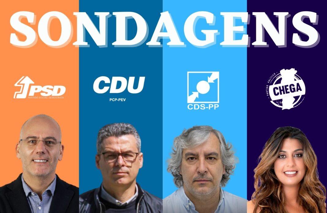 Partidos-desconsideram-sondagem-realizada-pela-Eurosondagem-relativa-as-intencoes-de-voto-em-Pacos-de-Ferreira